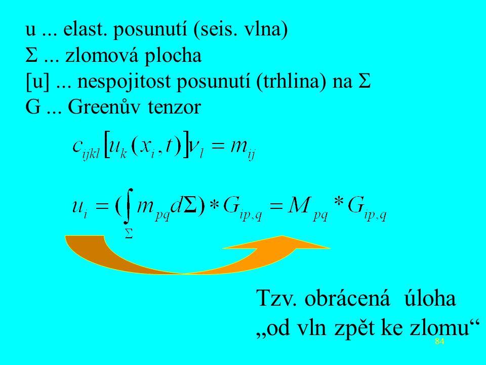 """84 u... elast. posunutí (seis. vlna)  zlomová plocha [u]... nespojitost posunutí (trhlina) na  G  Greenův tenzor Tzv. obrácená úloha """"od v"""