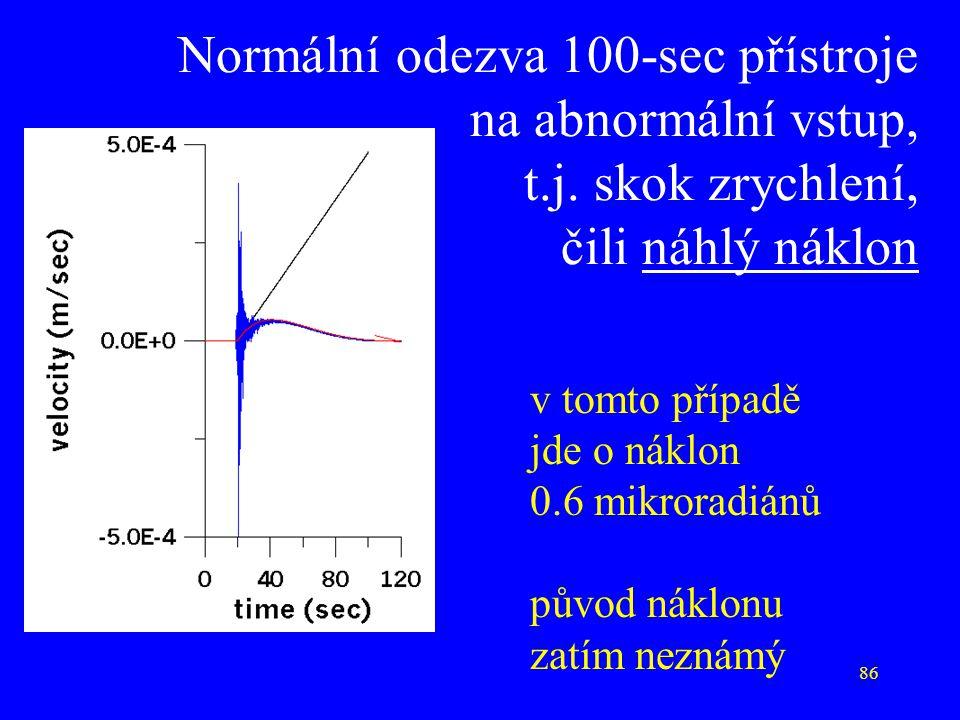 86 Normální odezva 100-sec přístroje na abnormální vstup, t.j. skok zrychlení, čili náhlý náklon v tomto případě jde o náklon 0.6 mikroradiánů původ n