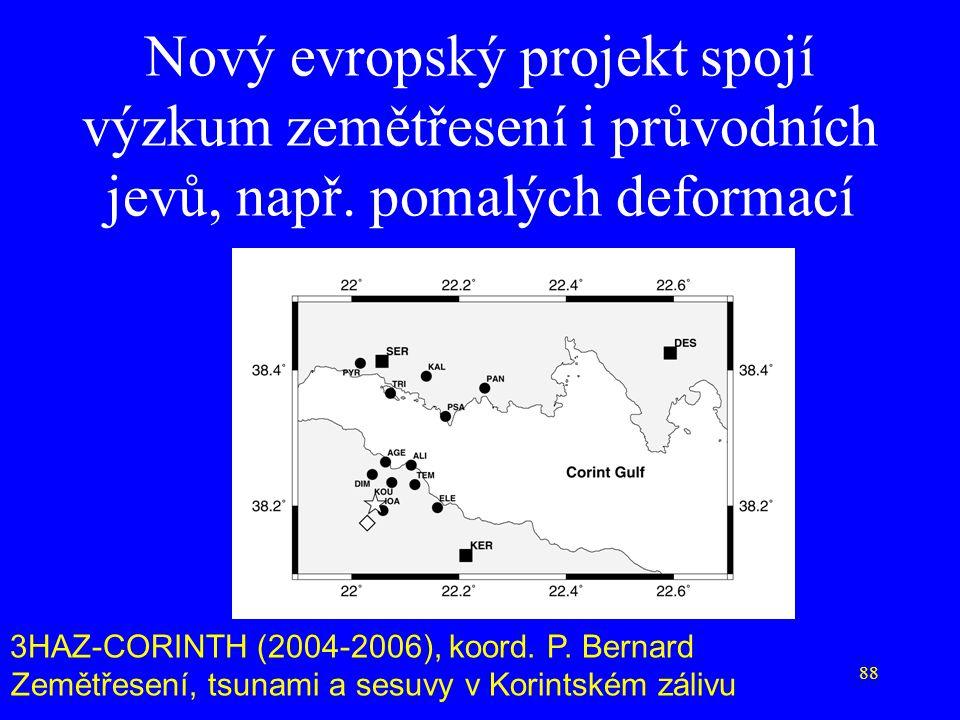 88 Nový evropský projekt spojí výzkum zemětřesení i průvodních jevů, např. pomalých deformací 3HAZ-CORINTH (2004-2006), koord. P. Bernard Zemětřesení,