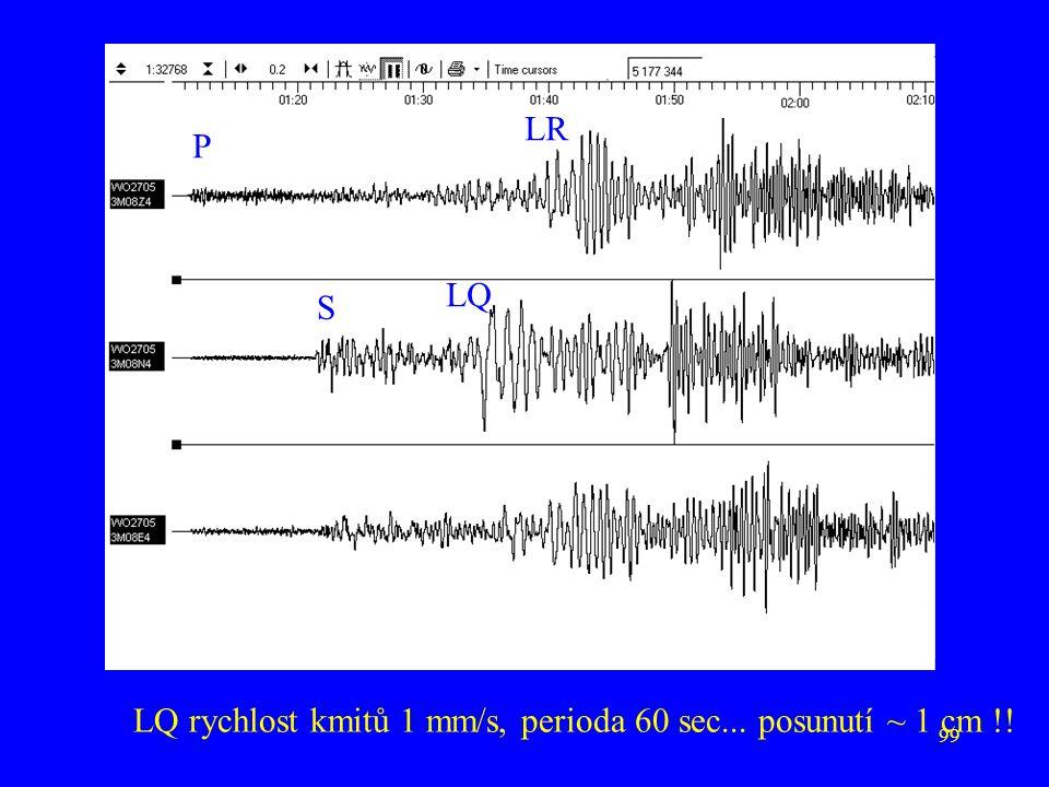 99 LQ rychlost kmitů 1 mm/s, perioda 60 sec... posunutí ~ 1 cm !! P S LQ LR