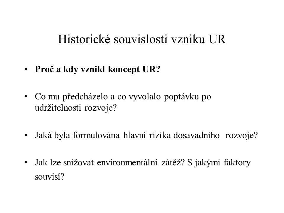 Historické souvislosti vzniku UR Proč a kdy vznikl koncept UR? Co mu předcházelo a co vyvolalo poptávku po udržitelnosti rozvoje? Jaká byla formulován