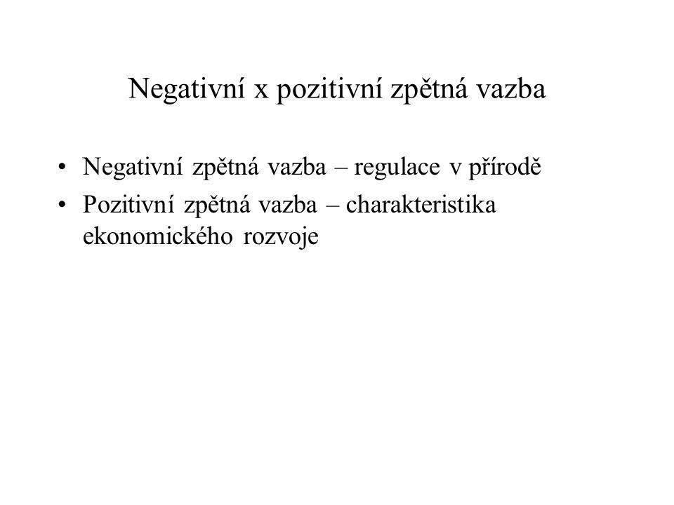 Negativní x pozitivní zpětná vazba Negativní zpětná vazba – regulace v přírodě Pozitivní zpětná vazba – charakteristika ekonomického rozvoje