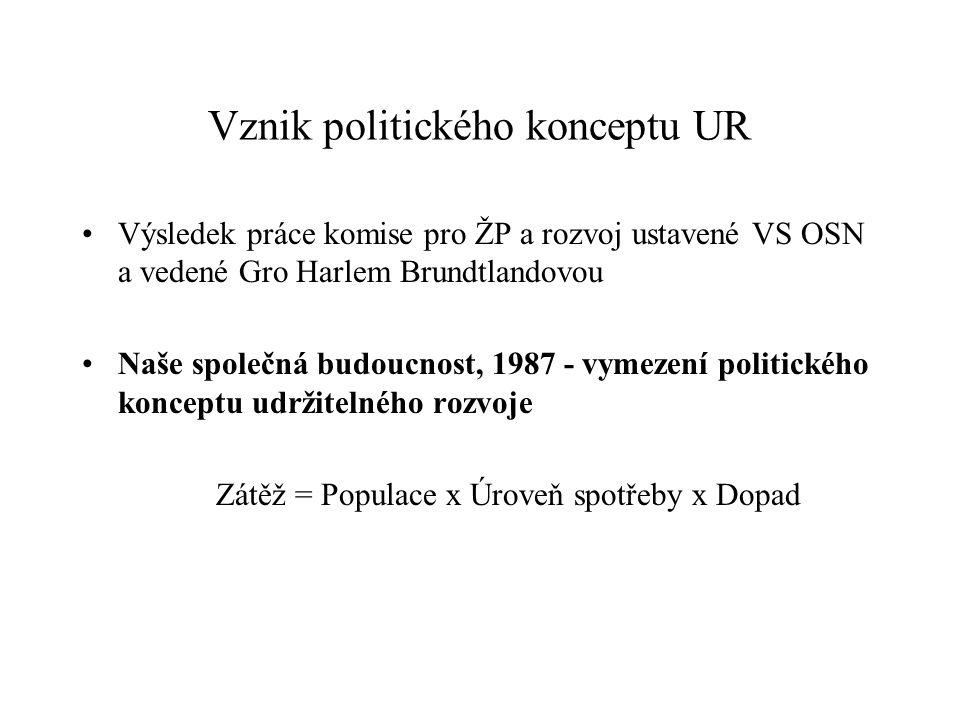 Vznik politického konceptu UR Výsledek práce komise pro ŽP a rozvoj ustavené VS OSN a vedené Gro Harlem Brundtlandovou Naše společná budoucnost, 1987