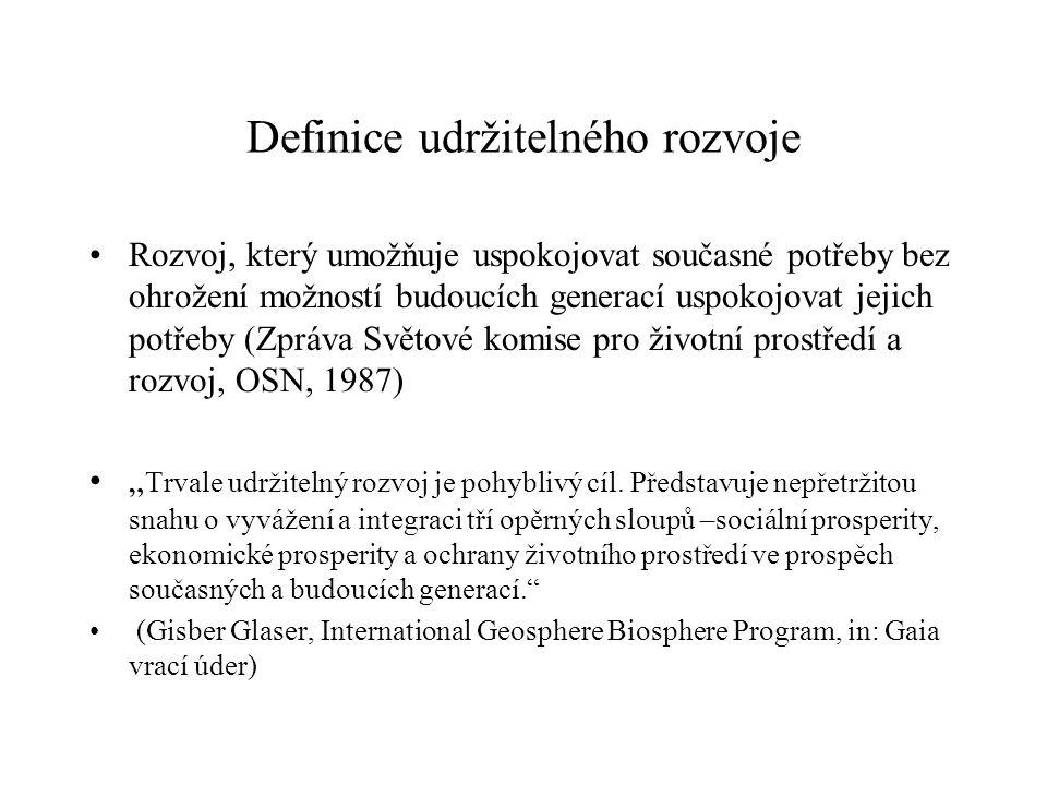 Co ovlivnilo vznik konceptu UR Mlčící jaro Rachel Carsonové, 1962 Meze růstu, D.