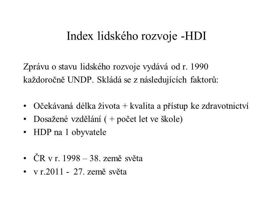 Index lidského rozvoje -HDI Zprávu o stavu lidského rozvoje vydává od r. 1990 každoročně UNDP. Skládá se z následujících faktorů: Očekávaná délka živo