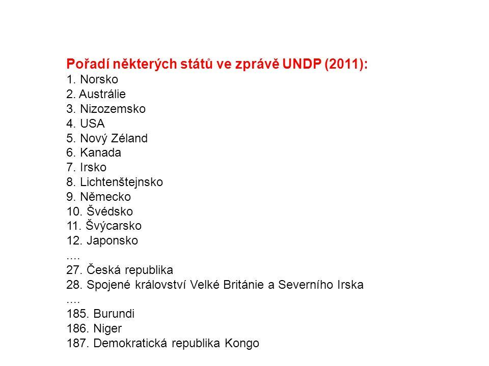 Pořadí některých států ve zprávě UNDP (2011): 1. Norsko 2. Austrálie 3. Nizozemsko 4. USA 5. Nový Zéland 6. Kanada 7. Irsko 8. Lichtenštejnsko 9. Něme