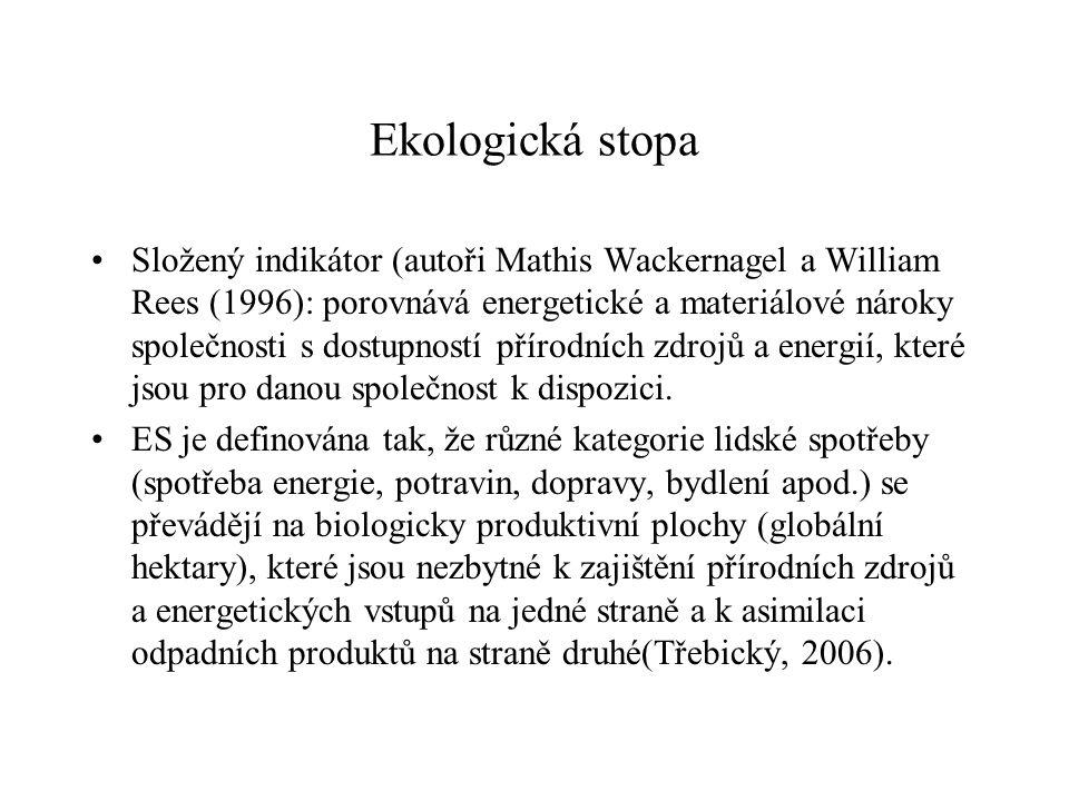 Ekologická stopa Složený indikátor (autoři Mathis Wackernagel a William Rees (1996): porovnává energetické a materiálové nároky společnosti s dostupností přírodních zdrojů a energií, které jsou pro danou společnost k dispozici.