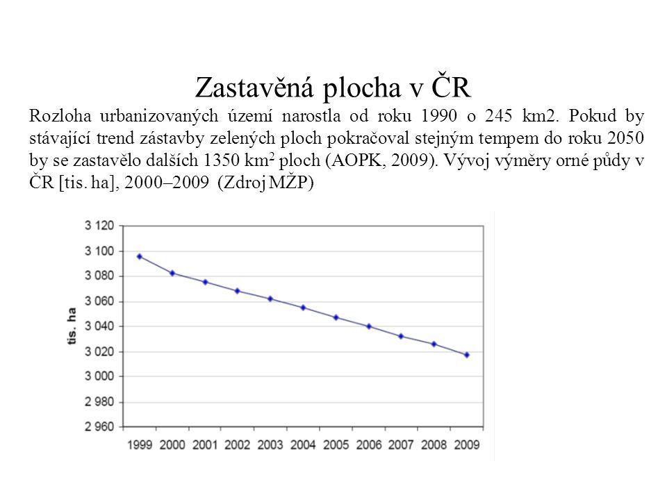 Zastavěná plocha v ČR Rozloha urbanizovaných území narostla od roku 1990 o 245 km2. Pokud by stávající trend zástavby zelených ploch pokračoval stejný
