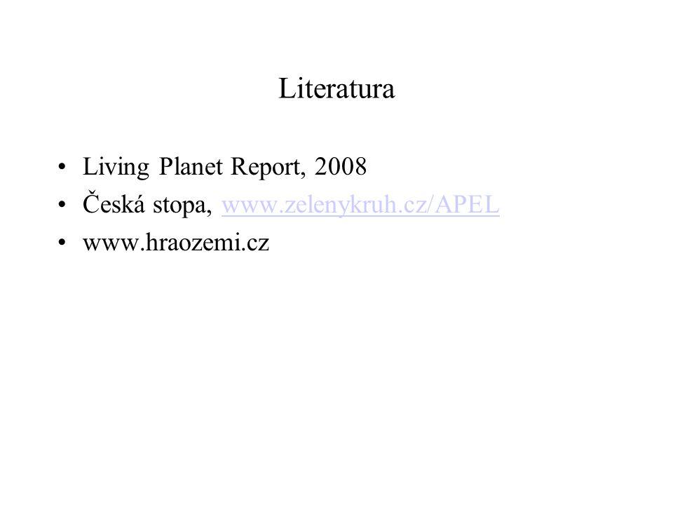 Literatura Living Planet Report, 2008 Česká stopa, www.zelenykruh.cz/APELwww.zelenykruh.cz/APEL www.hraozemi.cz