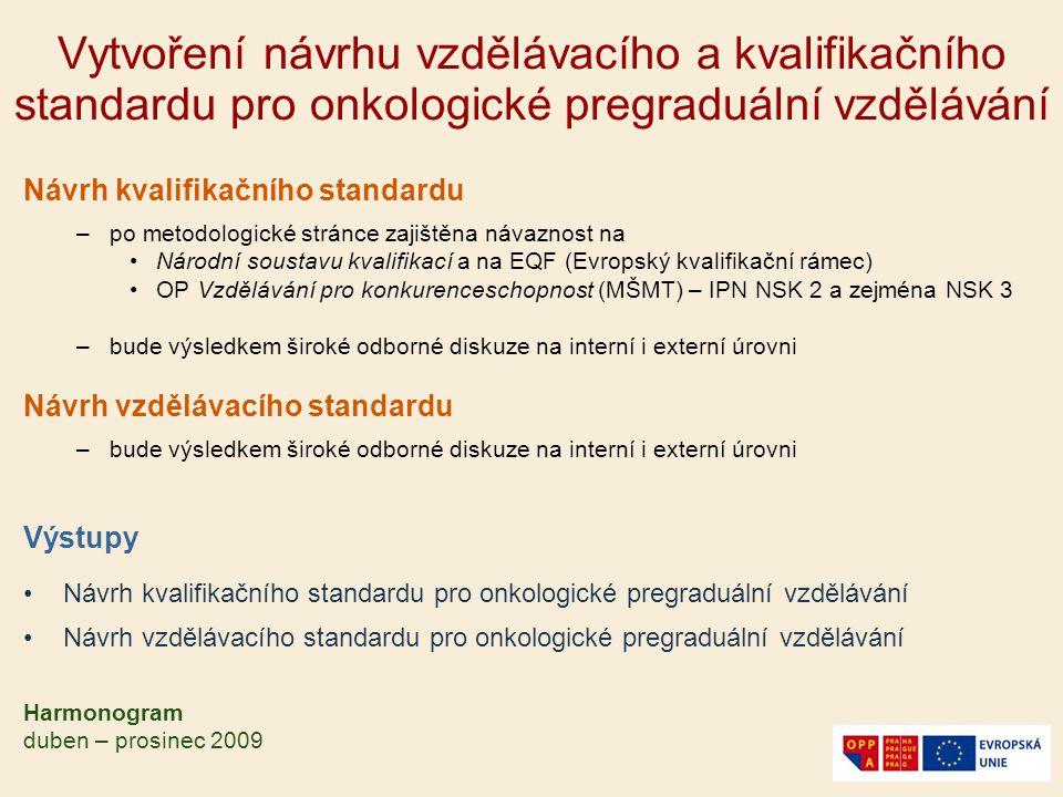 Vytvoření návrhu vzdělávacího a kvalifikačního standardu pro onkologické pregraduální vzdělávání Návrh kvalifikačního standardu –po metodologické strá