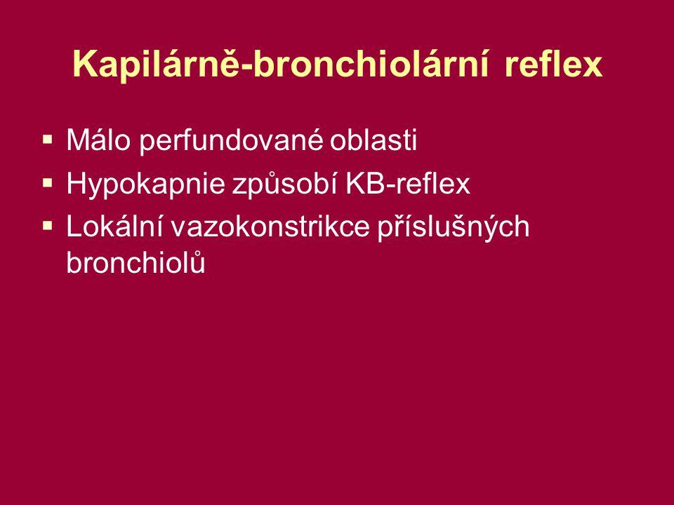 Kapilárně-bronchiolární reflex  Málo perfundované oblasti  Hypokapnie způsobí KB-reflex  Lokální vazokonstrikce příslušných bronchiolů
