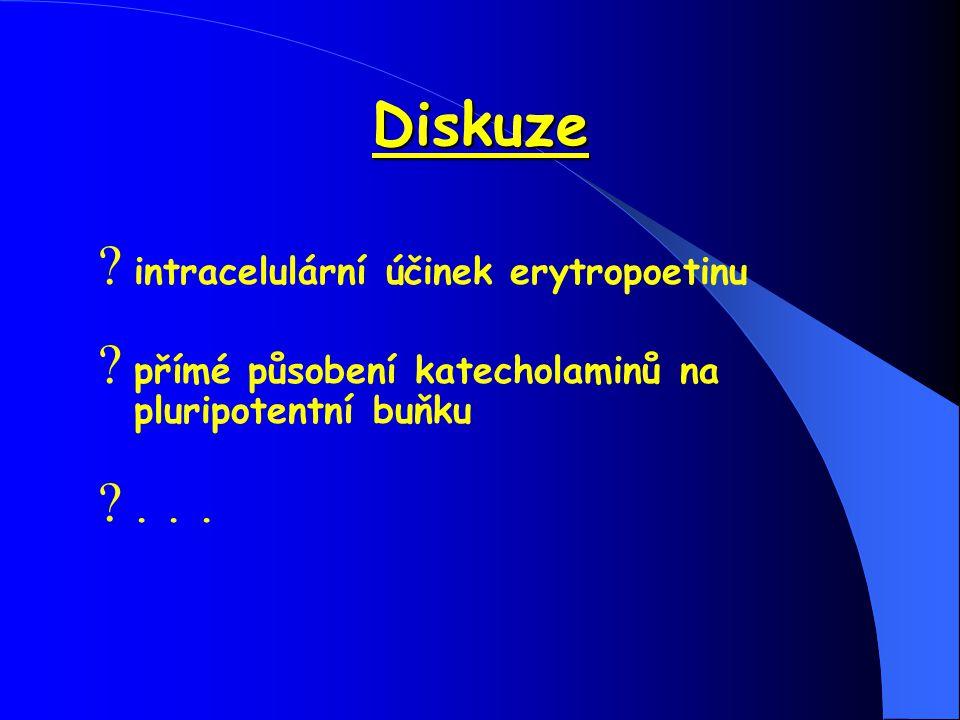 Diskuze ? intracelulární účinek erytropoetinu ? přímé působení katecholaminů na pluripotentní buňku ?...