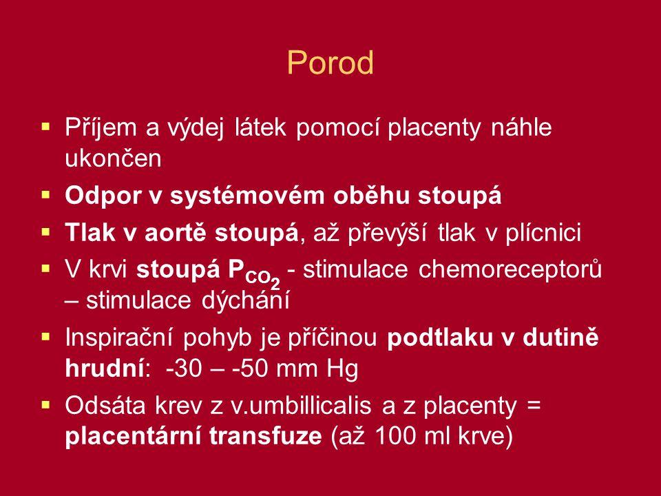 Porod  Příjem a výdej látek pomocí placenty náhle ukončen  Odpor v systémovém oběhu stoupá  Tlak v aortě stoupá, až převýší tlak v plícnici  V krv