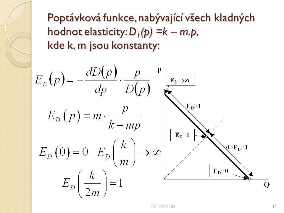 Poptávková funkce, nabývající všech kladných hodnot elasticity: D 1 (p) =k – m.p, kde k, m jsou konstanty: 22.10.200911