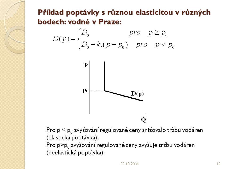 Příklad poptávky s různou elasticitou v různých bodech: vodné v Praze: 22.10.200912 Pro p  p 0 zvyšování regulované ceny snižovalo tržbu vodáren (elastická poptávka).