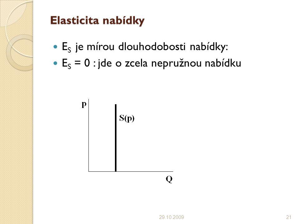 Elasticita nabídky E S je mírou dlouhodobosti nabídky: E S = 0 : jde o zcela nepružnou nabídku 29.10.200921