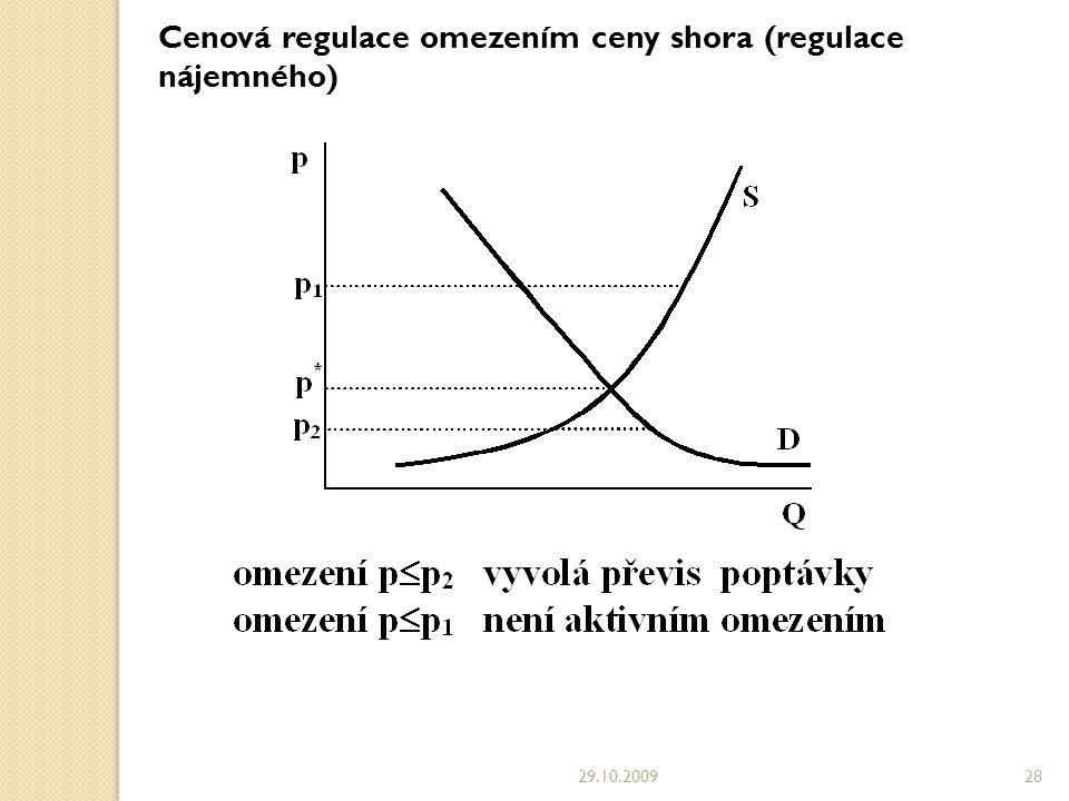 Cenová regulace omezením ceny shora (regulace nájemného) 29.10.200928