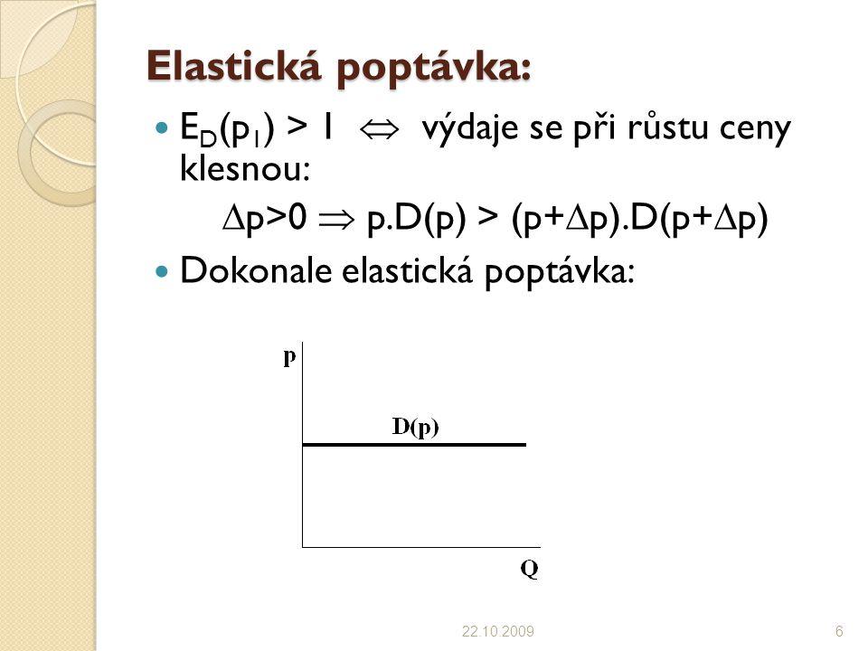 Elastická poptávka: E D (p 1 ) > 1  výdaje se při růstu ceny klesnou:  p>0  p.D(p) > (p+  p).D(p+  p) Dokonale elastická poptávka: 22.10.20096