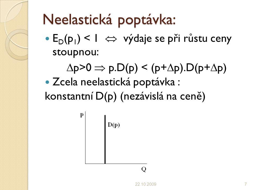Neelastická poptávka: E D (p 1 ) < 1  výdaje se při růstu ceny stoupnou:  p>0  p.D(p) < (p+  p).D(p+  p) Zcela neelastická poptávka : konstantní D(p) (nezávislá na ceně) 22.10.20097