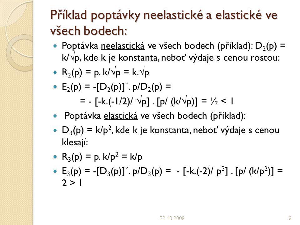 Příklad poptávky neelastické a elastické ve všech bodech: Poptávka neelastická ve všech bodech (příklad): D 2 (p) = k/  p, kde k je konstanta, neboť výdaje s cenou rostou: R 2 (p) = p.