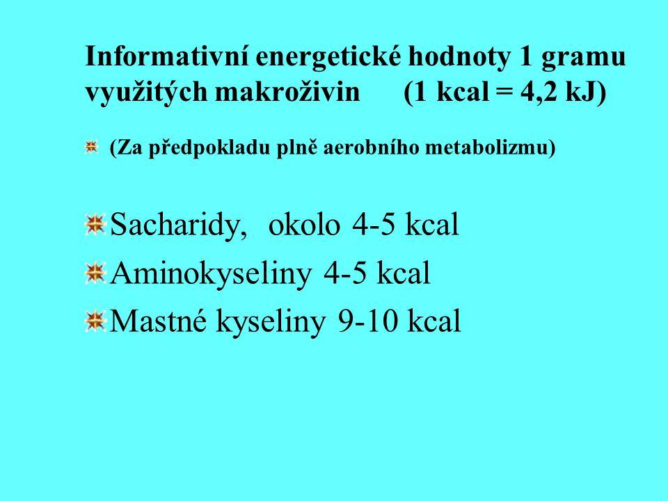 Informativní energetické hodnoty 1 gramu využitých makroživin (1 kcal = 4,2 kJ) (Za předpokladu plně aerobního metabolizmu) Sacharidy, okolo 4-5 kcal