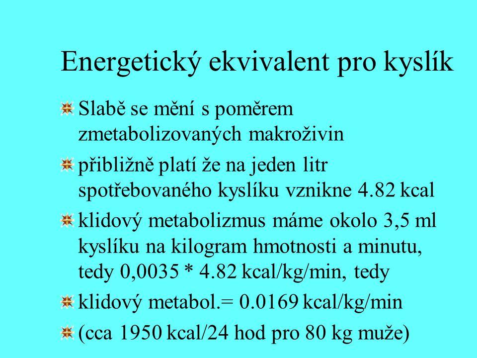 Energetický ekvivalent pro kyslík Slabě se mění s poměrem zmetabolizovaných makroživin přibližně platí že na jeden litr spotřebovaného kyslíku vznikne