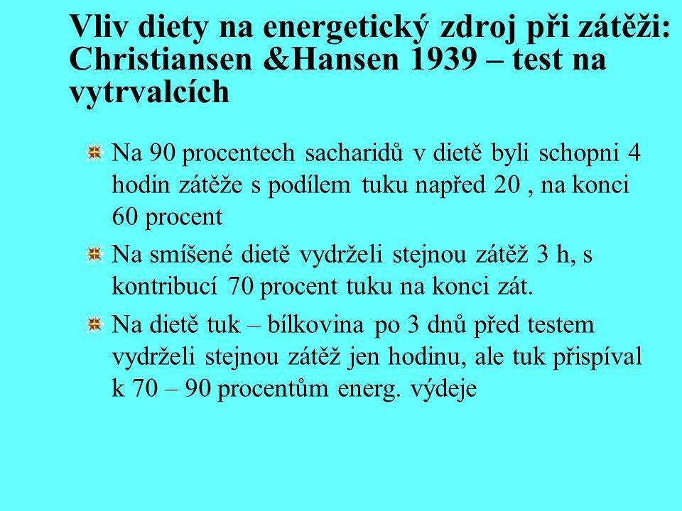 Vliv diety na energetický zdroj při zátěži: Christiansen &Hansen 1939 – test na vytrvalcích Na 90 procentech sacharidů v dietě byli schopni 4 hodin zá