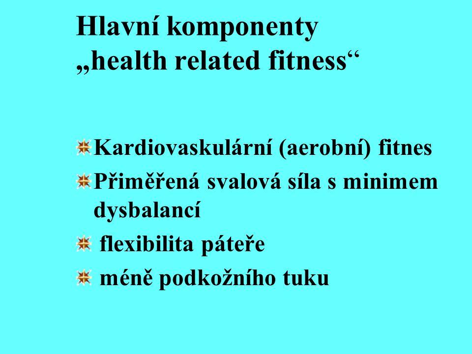 """Hlavní komponenty """"health related fitness"""" Kardiovaskulární (aerobní) fitnes Přiměřená svalová síla s minimem dysbalancí flexibilita páteře méně podko"""
