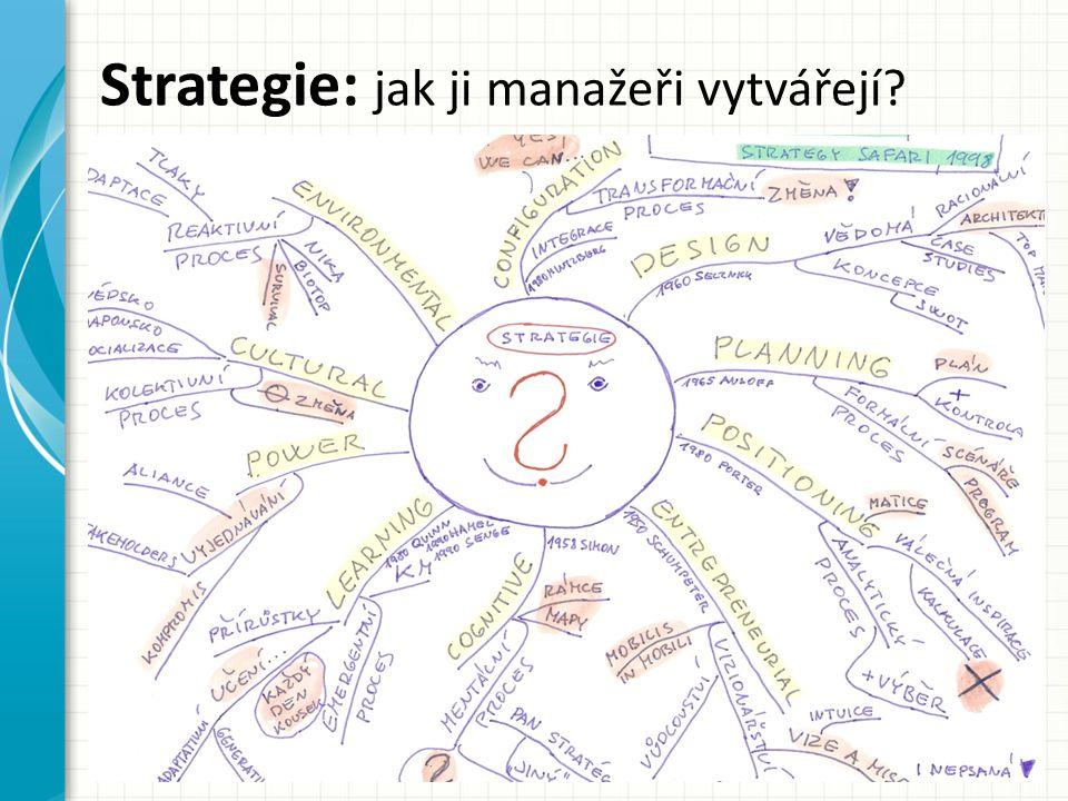 Strategie: jak ji manažeři vytvářejí?