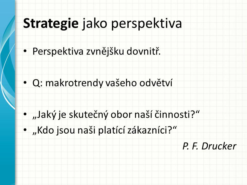 Strategie jako perspektiva Perspektiva zvnějšku dovnitř.