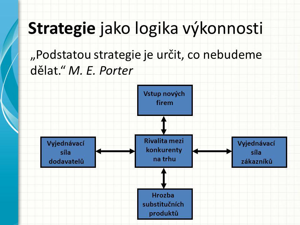 """Strategie jako logika výkonnosti """"Podstatou strategie je určit, co nebudeme dělat. M."""