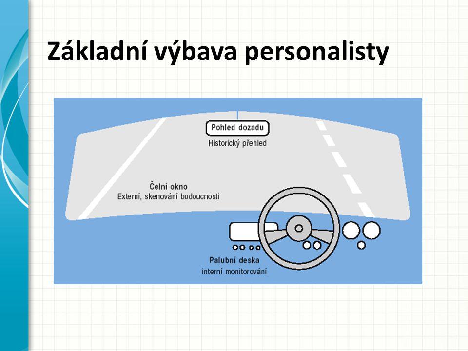 Základní výbava personalisty