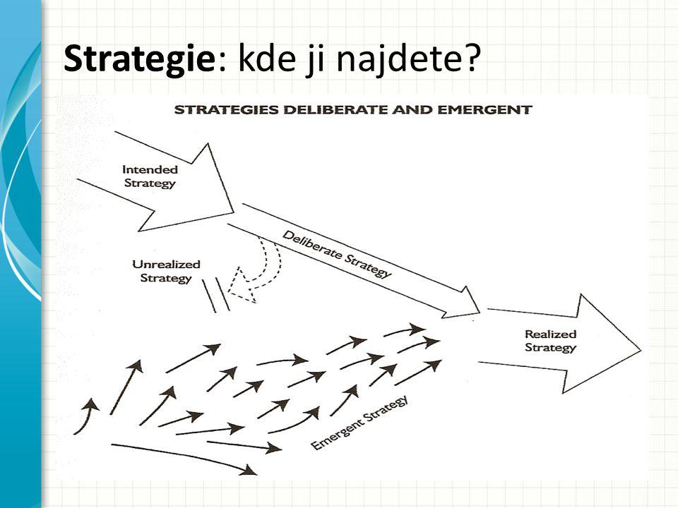 Strategická rozhodování