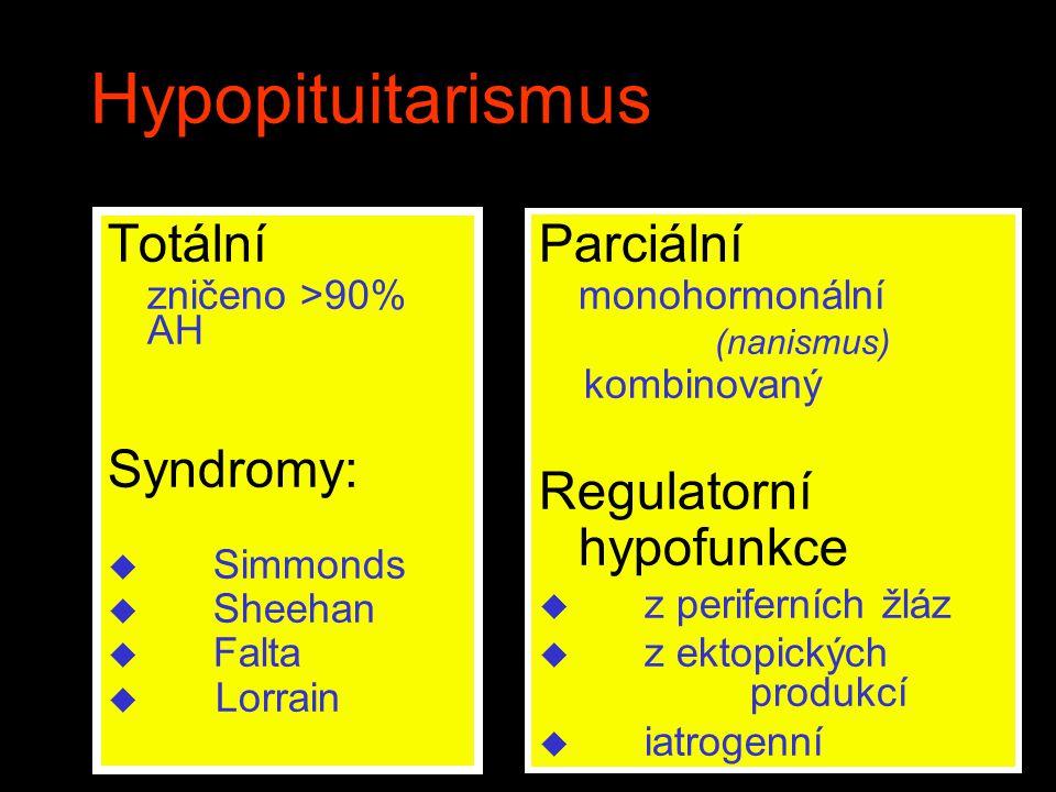 Hypopituitarismus Totální zničeno >90% AH Syndromy: u Simmonds u Sheehan u Falta u Lorrain Parciální monohormonální (nanismus) kombinovaný Regulatorní