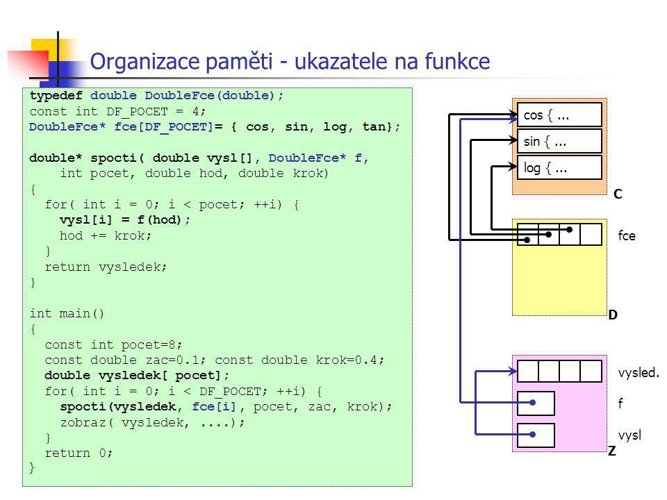 Organizace paměti - ukazatele na funkce typedef double DoubleFce(double); const int DF_POCET = 4; DoubleFce* fce[DF_POCET]= { cos, sin, log, tan}; double* spocti( double vysl[], DoubleFce* f, int pocet, double hod, double krok) { for( int i = 0; i < pocet; ++i) { vysl[i] = f(hod); hod += krok; } return vysledek; } int main() { const int pocet=8; const double zac=0.1; const double krok=0.4; double vysledek[ pocet]; for( int i = 0; i < DF_POCET; ++i) { spocti(vysledek, fce[i], pocet, zac, krok); zobraz( vysledek,....); } return 0; } C cos {...