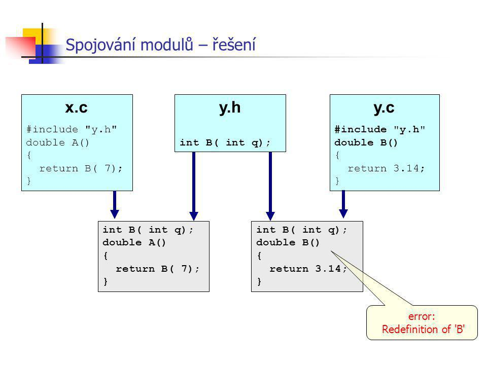 Spojování modulů – řešení x.c #include y.h double A() { return B( 7); } y.c #include y.h double B() { return 3.14; } y.h int B( int q); int B( int q); double A() { return B( 7); } int B( int q); double B() { return 3.14; } error: Redefinition of B