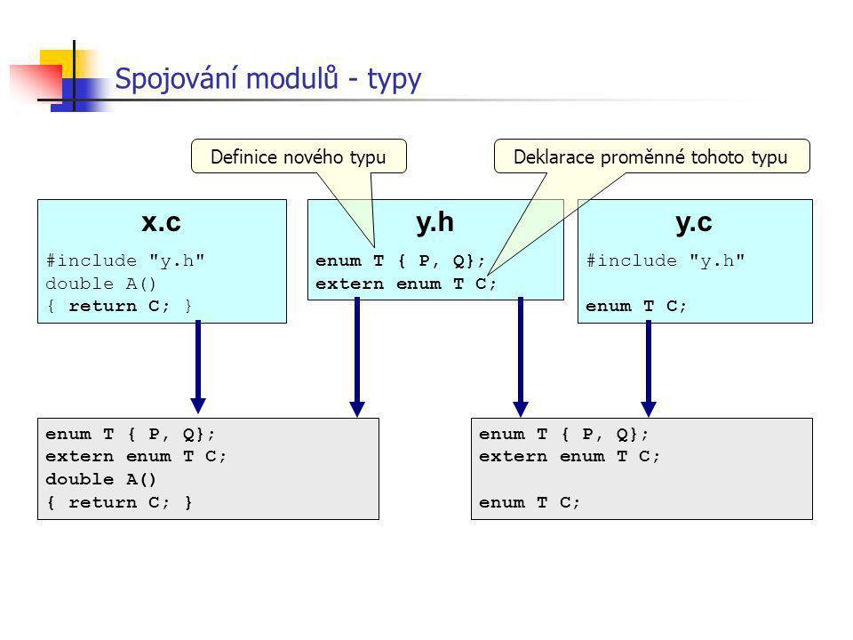 Spojování modulů - typy x.c #include