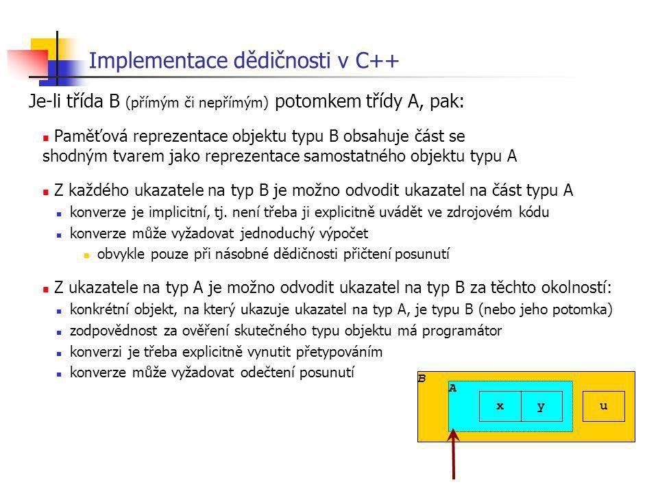 Implementace dědičnosti v C++ Je-li třída B (přímým či nepřímým) potomkem třídy A, pak: Paměťová reprezentace objektu typu B obsahuje část se shodným