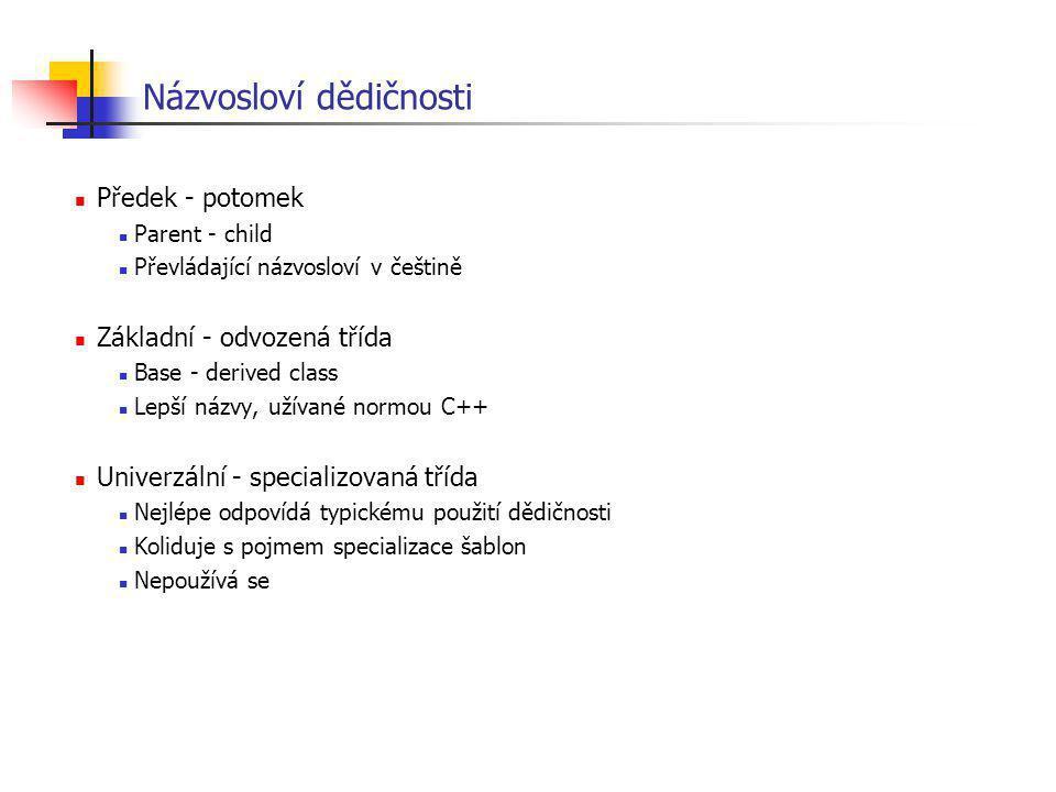 Názvosloví dědičnosti Předek - potomek Parent - child Převládající názvosloví v češtině Základní - odvozená třída Base - derived class Lepší názvy, už