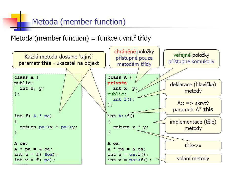 class A { public: int x, y; }; int f( A * pa) { return pa->x * pa->y; } A oa; A * pa = & oa; int u = f( &oa); int v = f( pa); class A { private: int x