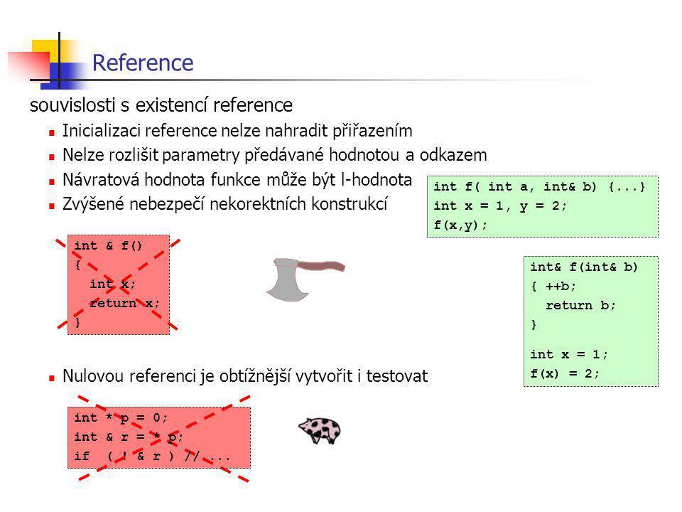 Reference souvislosti s existencí reference Inicializaci reference nelze nahradit přiřazením Nelze rozlišit parametry předávané hodnotou a odkazem Náv