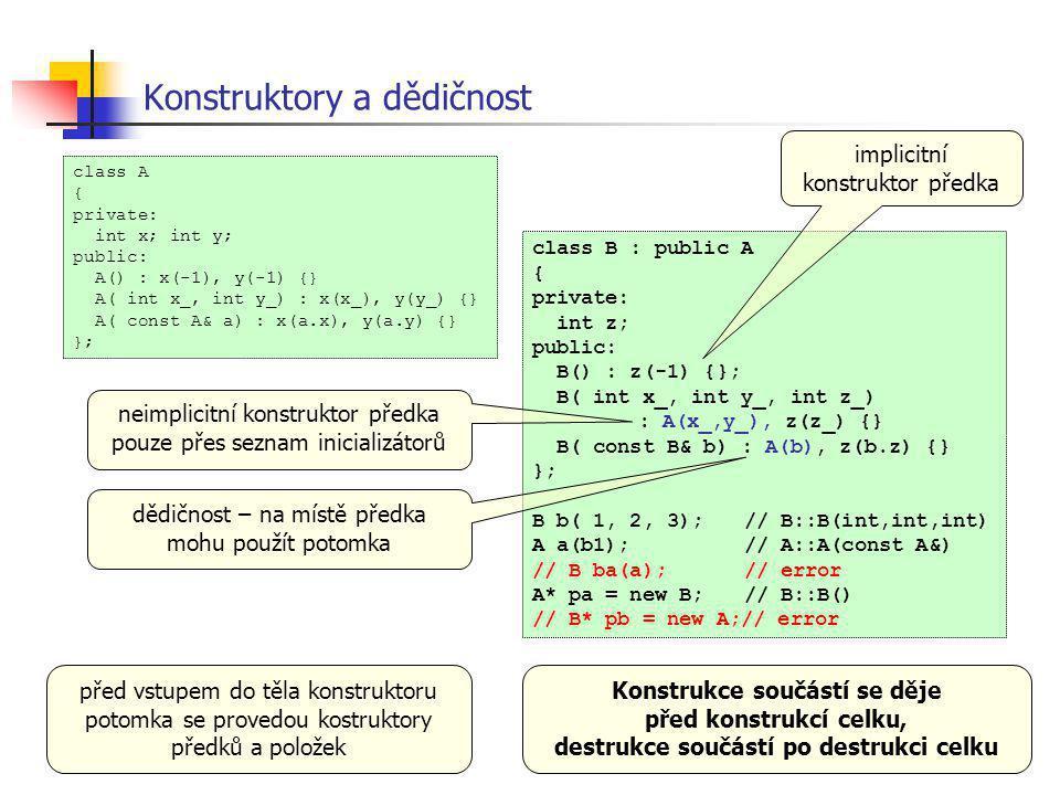 Konstruktory a dědičnost class B : public A { private: int z; public: B() : z(-1) {}; B( int x_, int y_, int z_) : A(x_,y_), z(z_) {} B( const B& b) :
