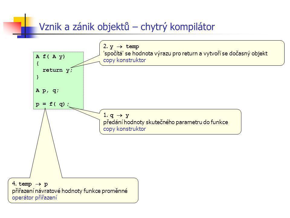 Vznik a zánik objektů – chytrý kompilátor A f( A y) { return y; } A p, q; p = f( q); 1. q  y předání hodnoty skutečného parametru do funkce copy kons