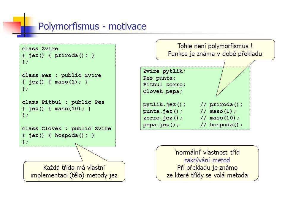 Polymorfismus - motivace class Zvire { jez() { priroda(); } }; class Pes : public Zvire { jez() { maso(1); } }; class Pitbul : public Pes { jez() { ma
