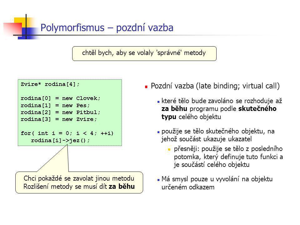 Polymorfismus – pozdní vazba Zvire* rodina[4]; rodina[0] = new Clovek; rodina[1] = new Pes; rodina[2] = new Pitbul; rodina[3] = new Zvire; for( int i