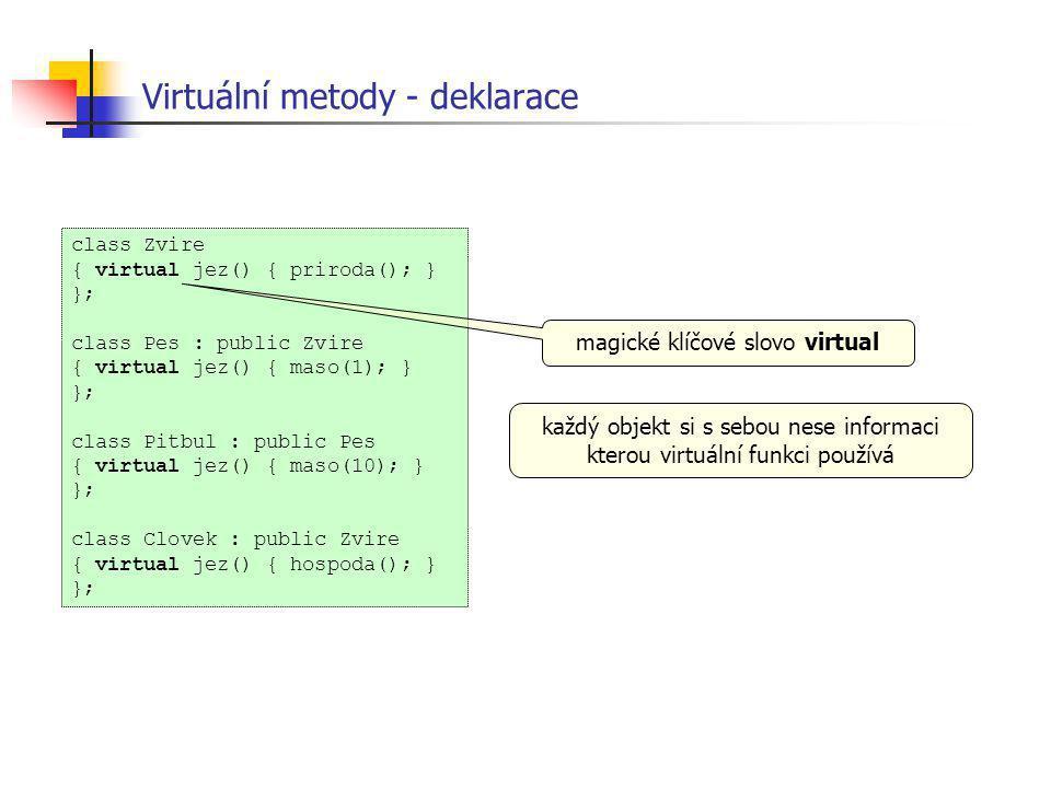 Virtuální metody - deklarace class Zvire { virtual jez() { priroda(); } }; class Pes : public Zvire { virtual jez() { maso(1); } }; class Pitbul : pub