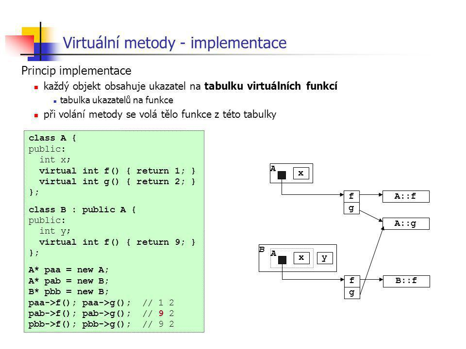 Virtuální metody - implementace Princip implementace každý objekt obsahuje ukazatel na tabulku virtuálních funkcí tabulka ukazatelů na funkce při volá