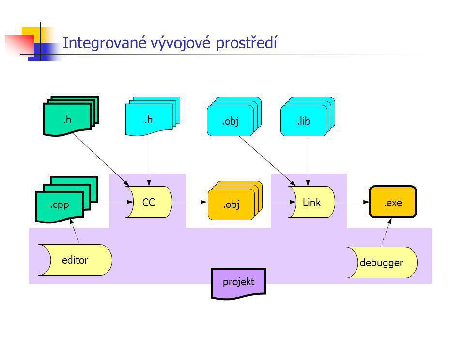 Integrované vývojové prostředí.c.h CCLink.exe.obj.lib.obj.c.cpp debugger projekt editor