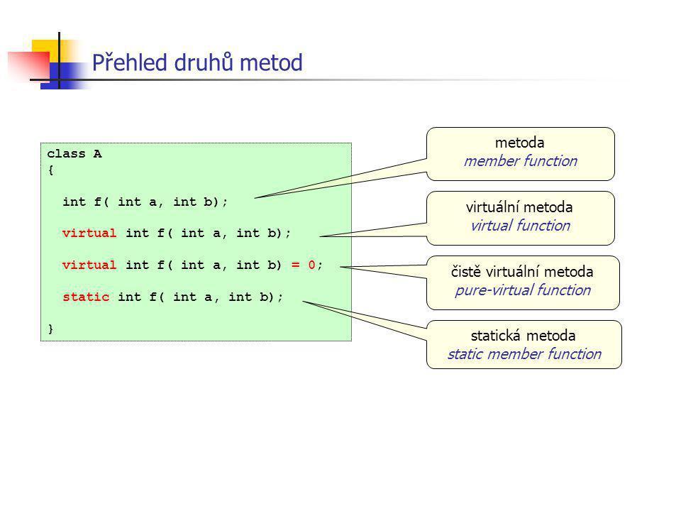 class A { int f( int a, int b); virtual int f( int a, int b); virtual int f( int a, int b) = 0; static int f( int a, int b); } Přehled druhů metod met