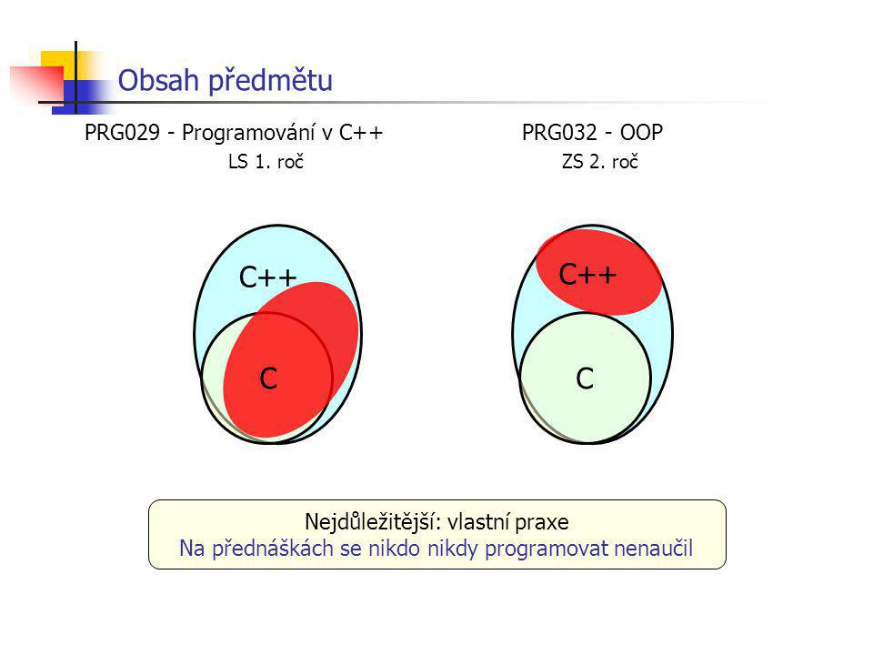 Obsah přednášky Kurz jazyka C Přesněji: část C++ shodná s C Překlad programů, spojování Základní vlastnosti C, odlišnosti od jiných programovacích jazyků Datové typy, operátory a řídící konstrukce C Pole a ukazatele v jazyce C, práce s řetězci Vstup a výstup, standardní knihovy C Programování není (jen) zápis algoritmů Úvod do C++ Zbývající cca 2/5 semestru Třídy a objekty, dědičnost, virtuální funkce, polymorfismus Povídání o C++ bude plynule pokračovat v 2.